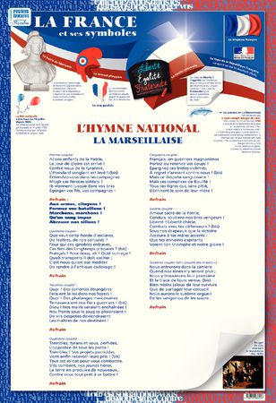 Poster : La France administrative