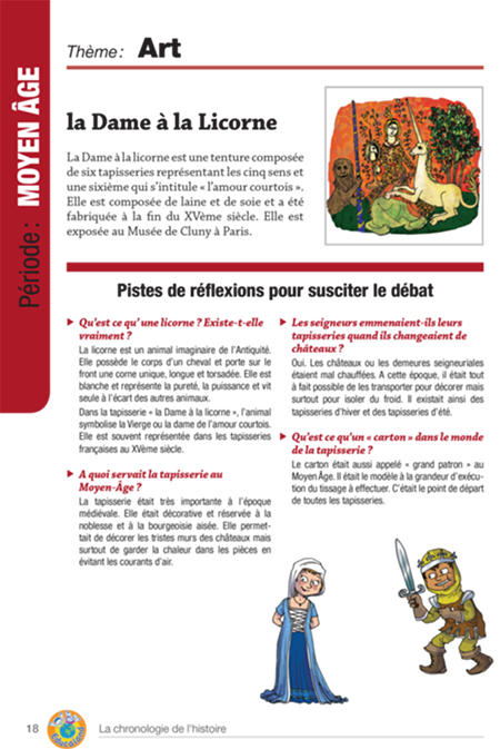 La chronologie de l'Histoire: Arts, Jeux et Divertissement...
